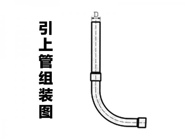 光(电)缆保护涂塑钢管
